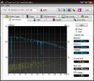 hdtune_benchmark_wdc_wd3000glfs-01f8u.png