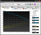 hdtune_benchmark_wdc_wd7500ayys-01rca.png